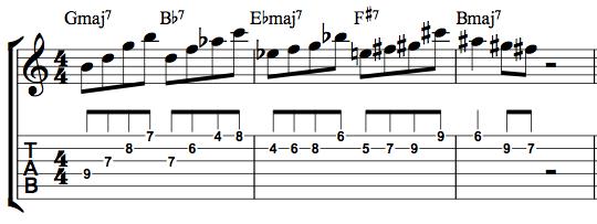 John Coltrane Lick