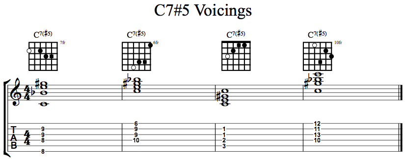 Altered Dominant Chords The Jazz Guitar Site