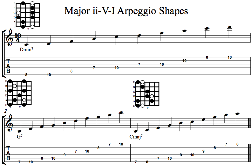 Major 7 Arpeggios