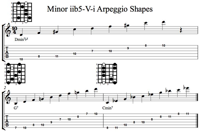 Arpeggio Essentials — The Jazz Guitar Site