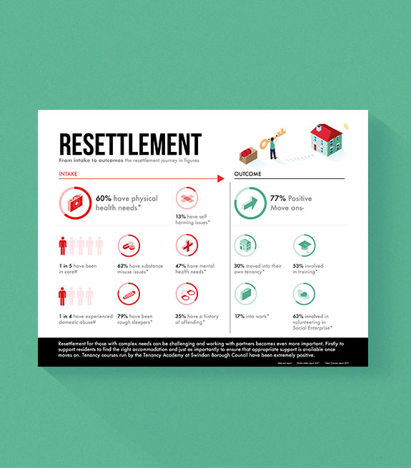 infographicresettlement.jpg