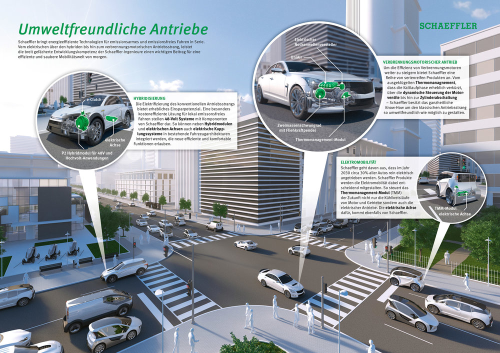 """Infografik """"Umweltfreundliche Antriebe"""" für die IAA 2017"""