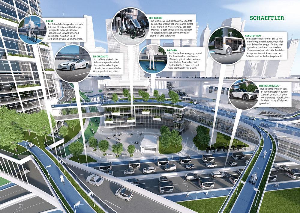 """Infografik """"Mobilität der Zukunft"""" für die CES 2016"""