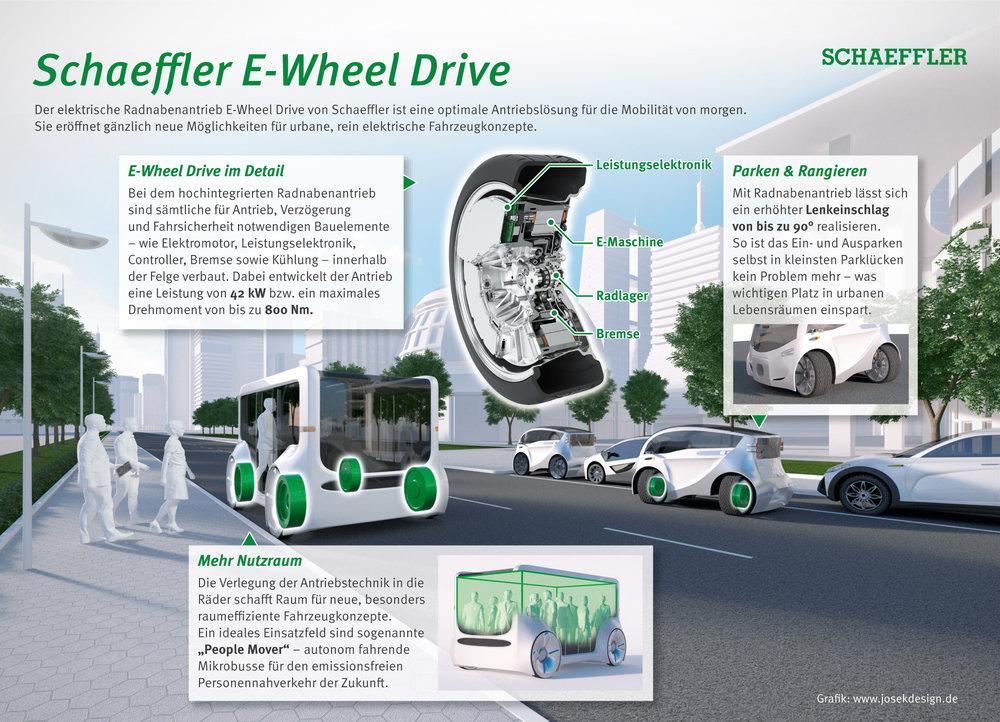 2017_Schaeffler_E_Wheel_Drive_Final_RGB_NEU.jpg