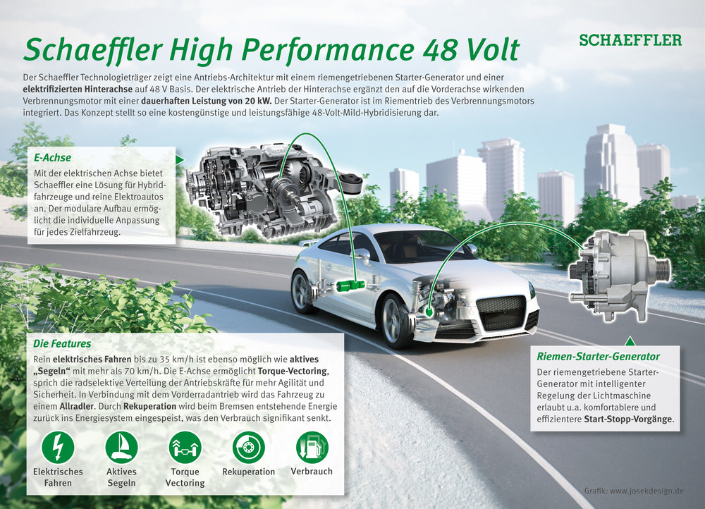 Schaeffler_NAIAS2017_48V_Demonstrator_DE_RGB_Screen.jpg