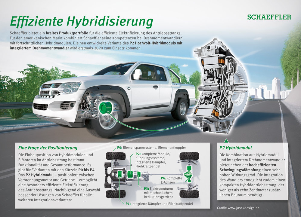 Schaeffler_CES2017_Hybridisierung_DE_RGB_Screen.jpg