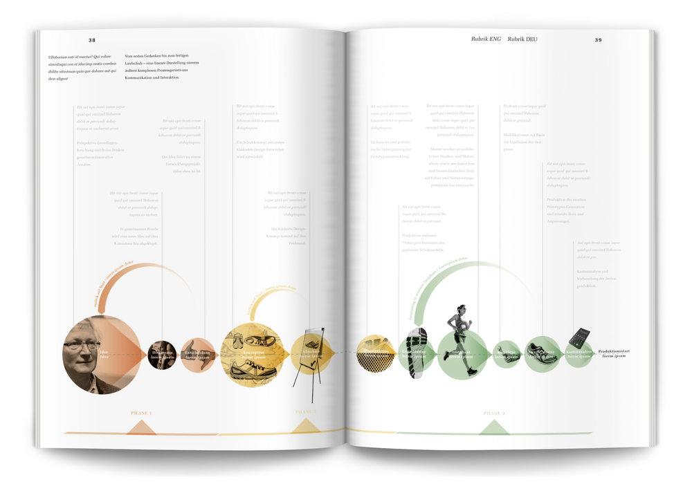 19_Josekdesign_Brooks_Book.jpg