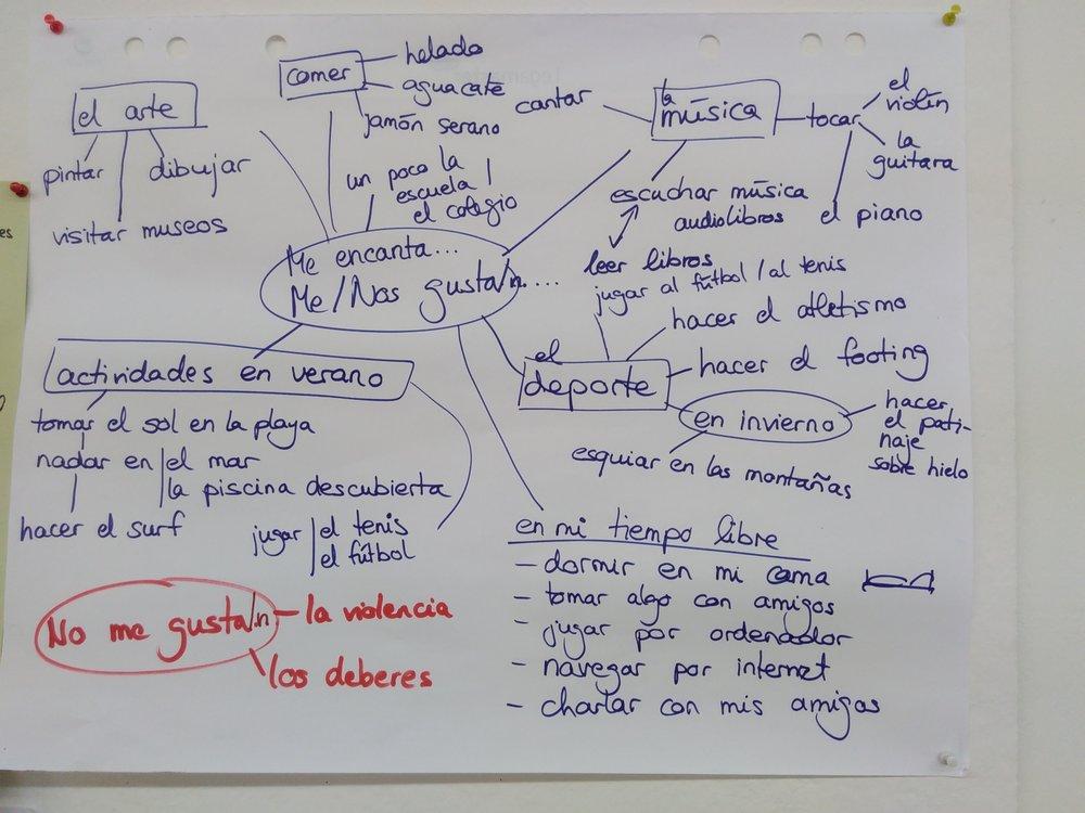 Spanisch 2.jpg