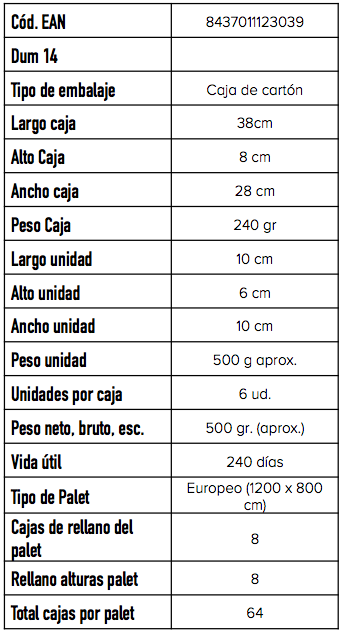 Información logísitica queso Mini Torta FINCA PASCUALETE