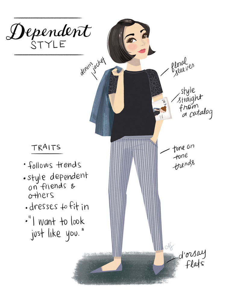 Clothing styles depending on who you are