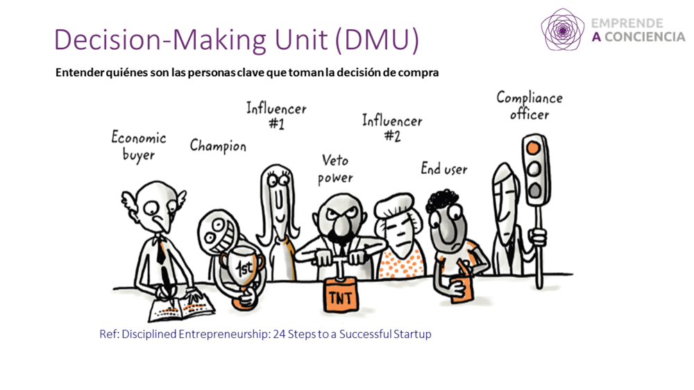 Visión de la DMU del MIT. Imagen del libro Disciplined Entrepreneurship: 24 Steps to a Successful Startup (ver referencias)
