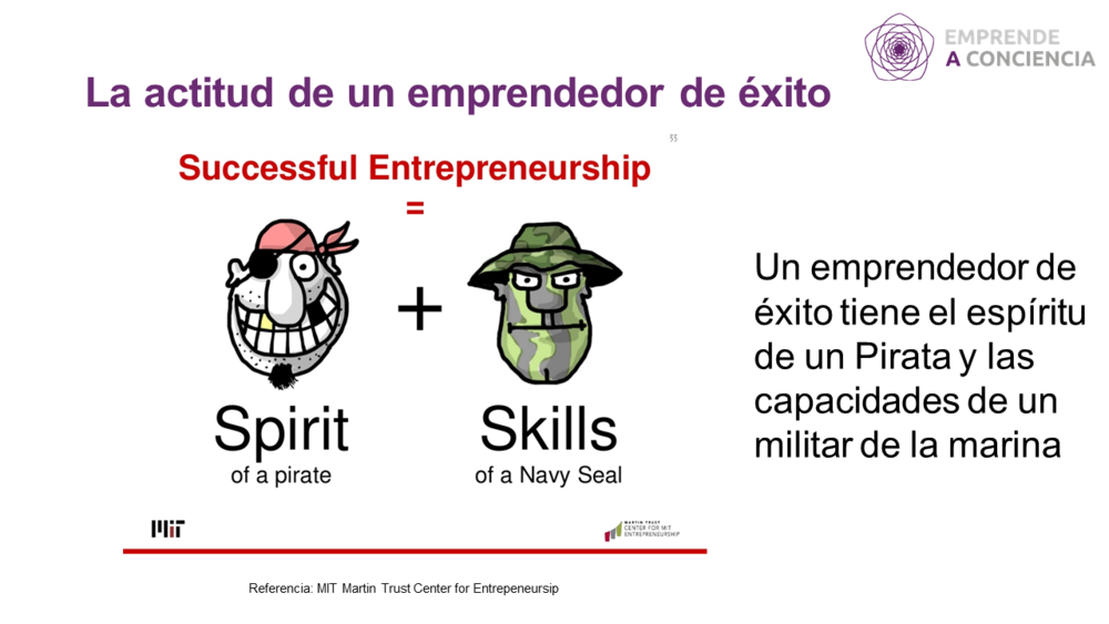 successful entrepreneur MIT.png