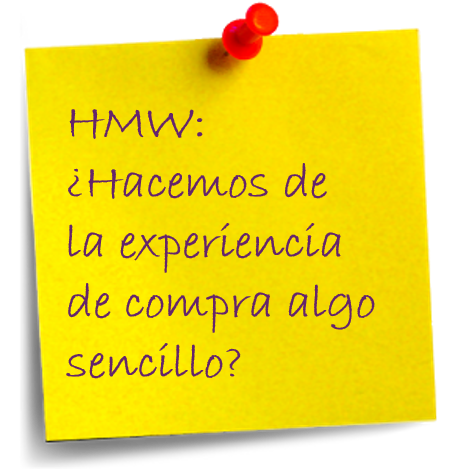 Ejemplo de post-it en la técnica HMW