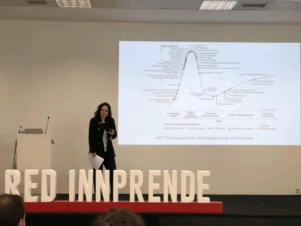 Introducción a la innovación - Heinkenen - Programa de innvación abierta