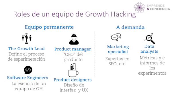 Dna equipo Growth_perfiles GH.png