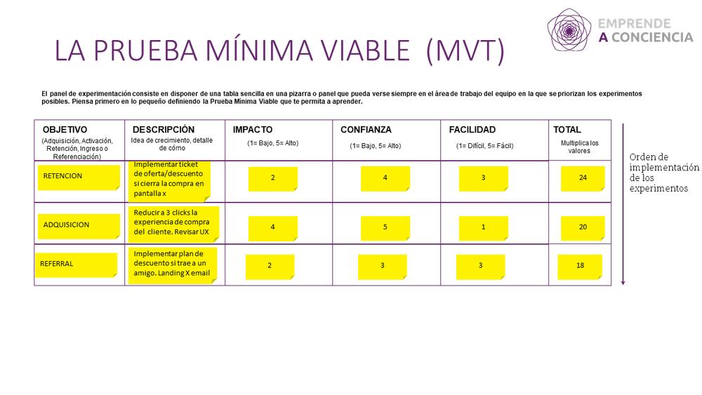 Tabla_prueba_Minima_Viable.png
