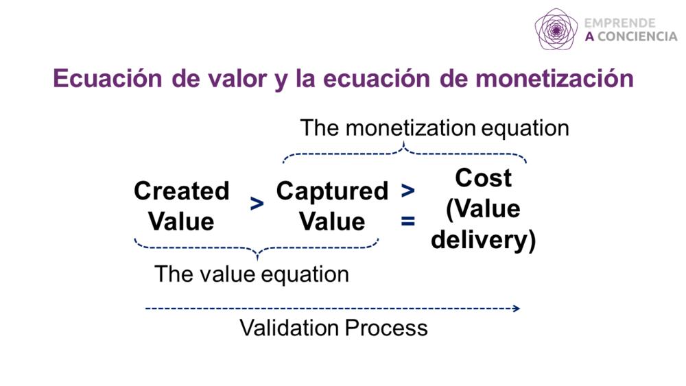 Ecuación de valor y de monetización.png