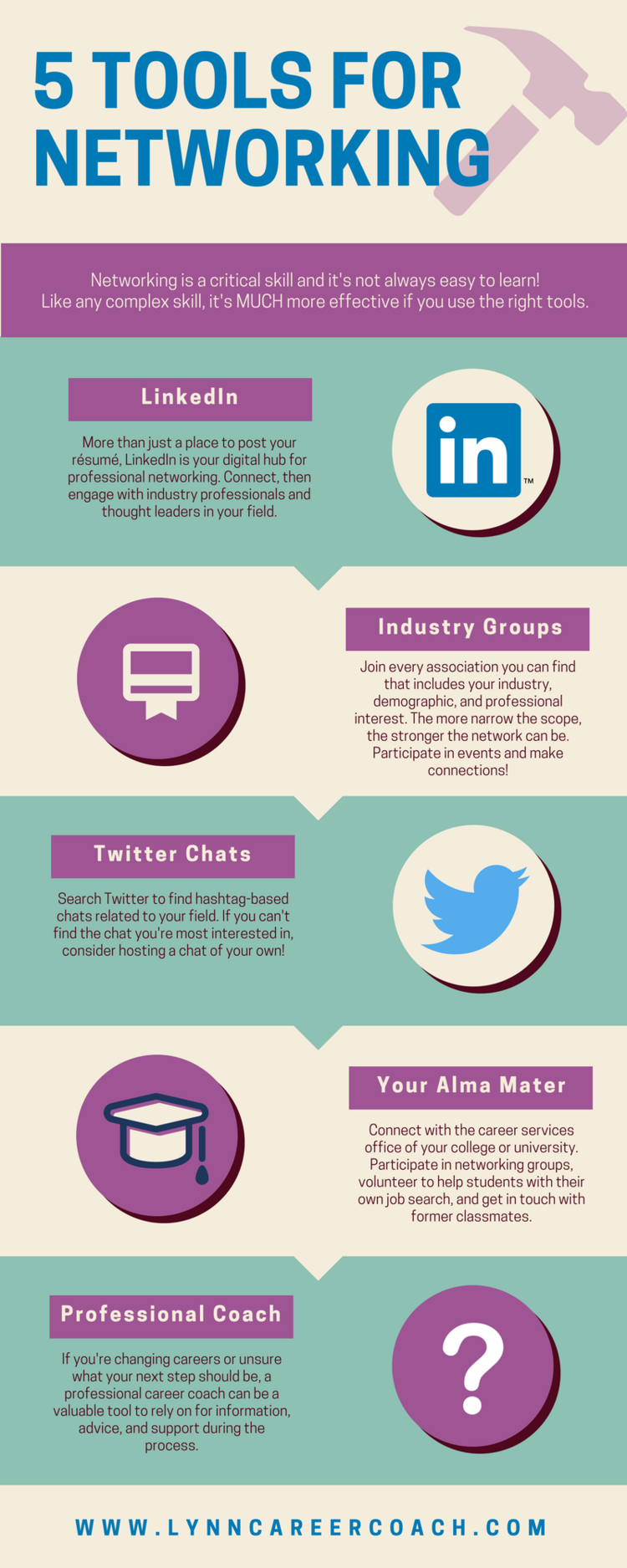 here are 5 tools to help you develop your networking chops if you find it helpful please share with your network