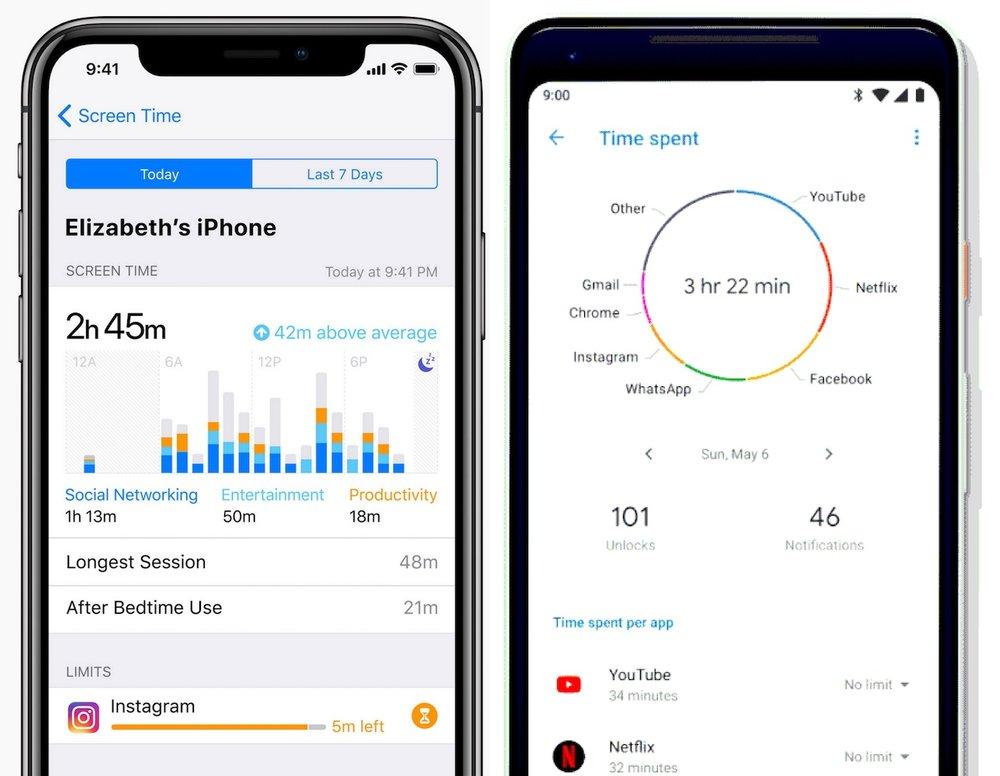 Les interfaces de statistiques d'utilisation et de plafonnement d'utilisation des applications seront bientôt intégrées aux systèmes d'exploitation des smartphones. À gauche, Apple iOS 12 — à droite, Google Android P.