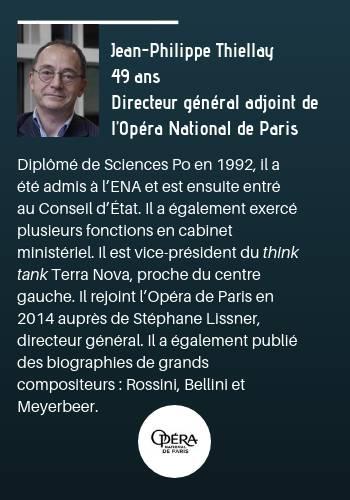 Entretien opéra- bio