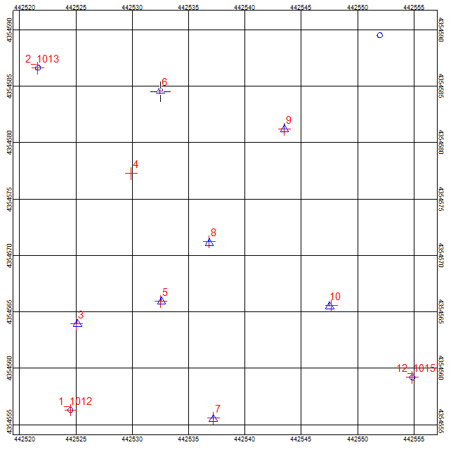Figure 3: The overlay of the surveyed points (red crosses) and the position data from the scan (blue triangles) shows how closely the Kaarta real-time mobile scan matched the precise survey data.
