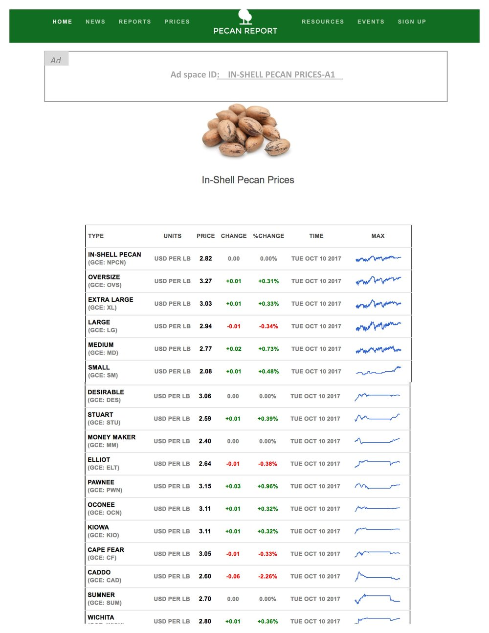 Ad placement - IN-SHELL PECAN PRICES page-page-001.jpg