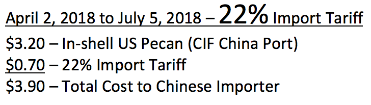 April 2, 2018 to July 5, 2018 - 22% Tariff on US Pecans