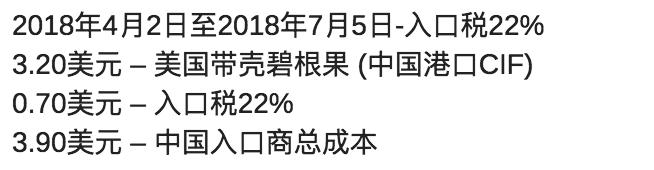 3.20美元 – 美国带壳碧根果 (中国港口CIF)