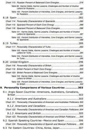 Book TOC 11.jpg