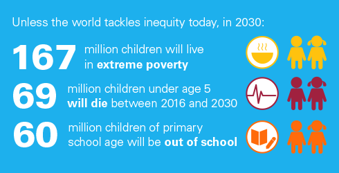 source: UNICEF
