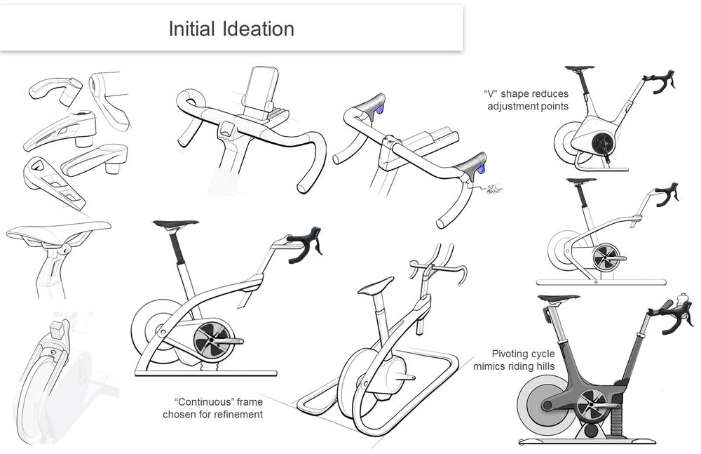 Slide25?format=1000w vision spin bike andrew bryan, freelance industrial designer