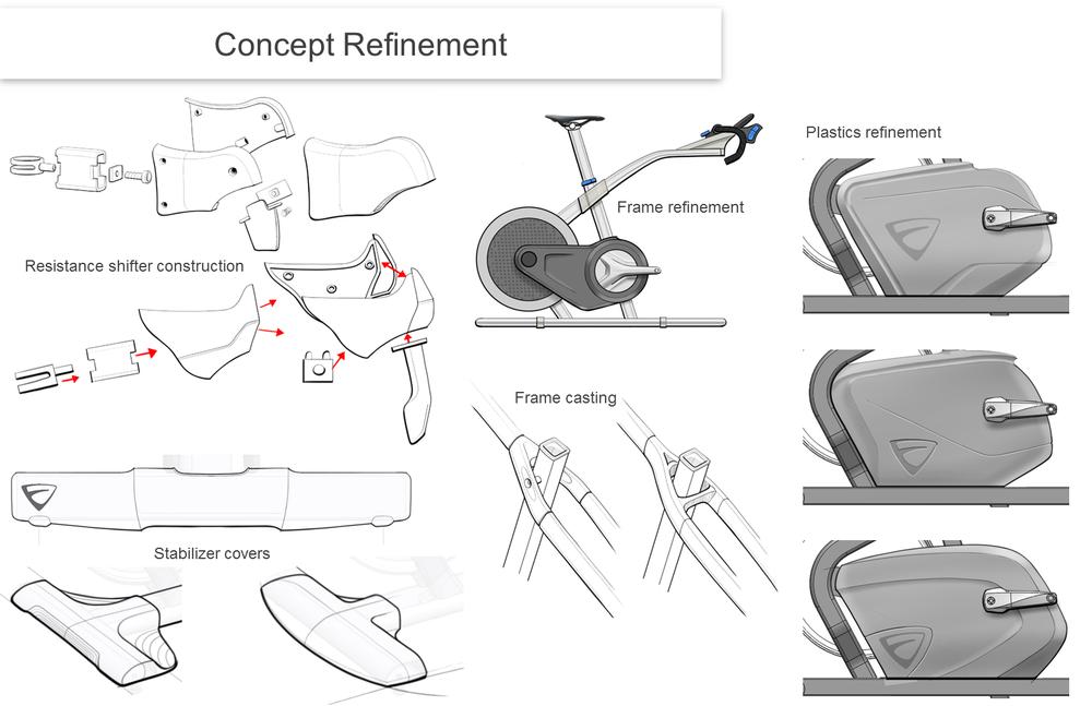 Slide26?format=1000w vision spin bike andrew bryan, freelance industrial designer