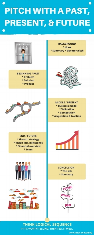 pitch past present future infograp Mar17.jpg