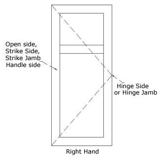 Right-Hand-Swing.jpg