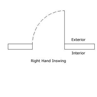 Right-Hand-Inswing.jpg