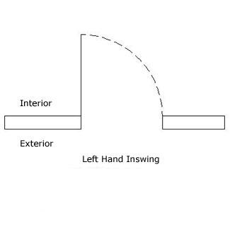 Left-Hand-Inswing.jpg