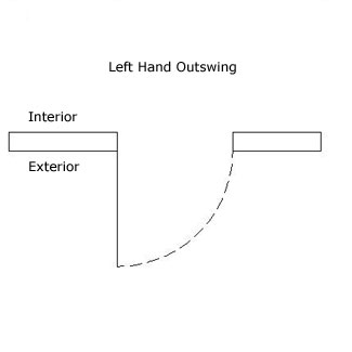 Left-Hand-Outswing.jpg