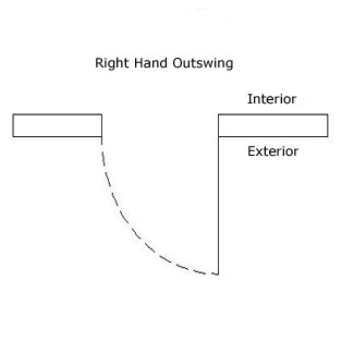 Right-Hand-Outswing.jpg