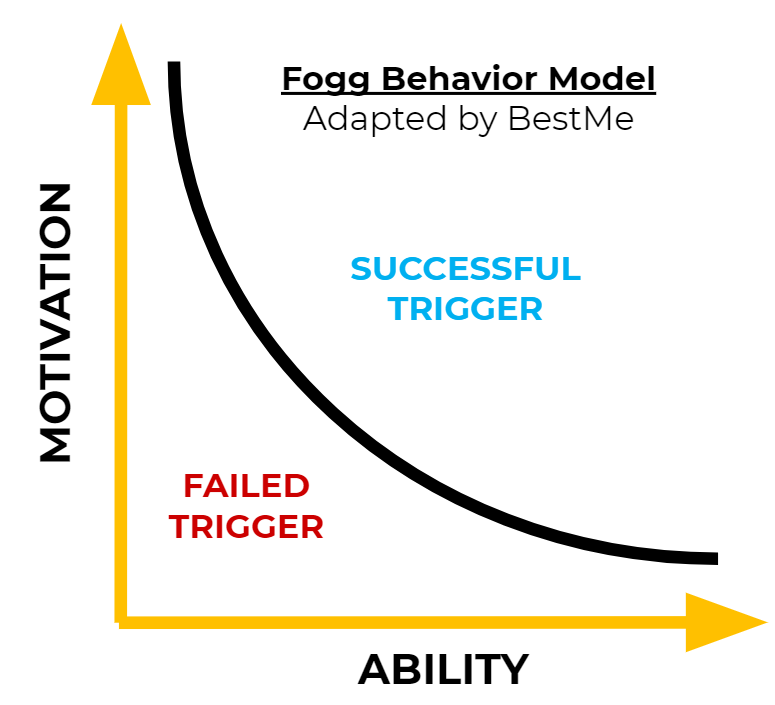 Behavior Model.PNG