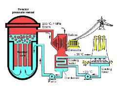 NuclearPowerPlant1.jpg