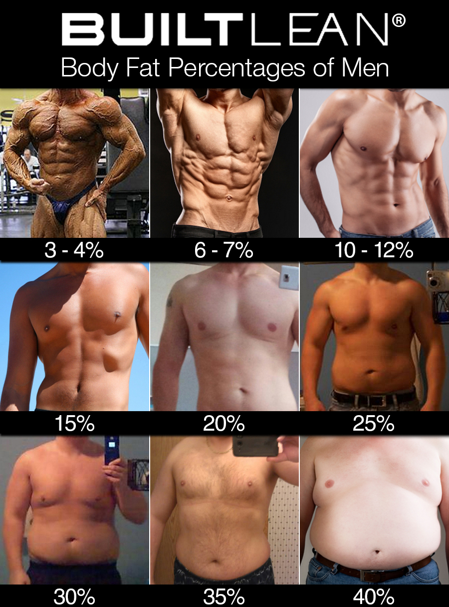 body-fat-percentage-men.jpg