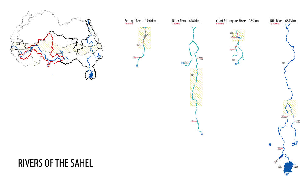 The four major river systems of the Sahel, with shaded areas indicating where the rivers pass through the Sahel