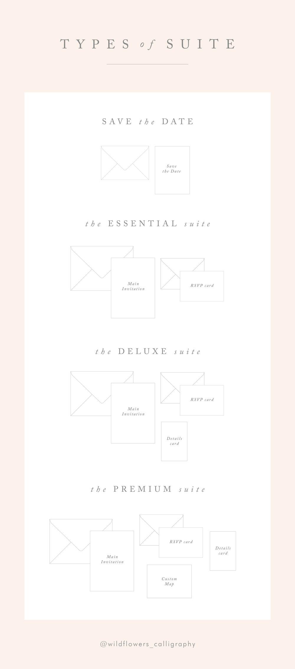 Wedding invitations Guide / Guide Partecipazioni - Wildflowers Calligraphy