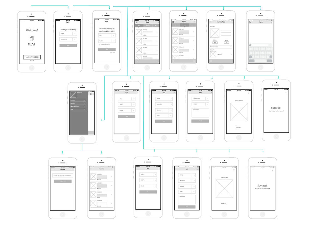 Wireframe of the application