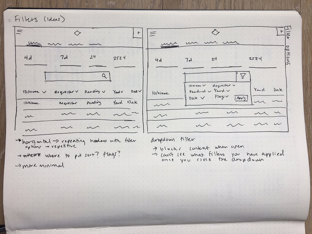 Sketches of horizontal filter ideas