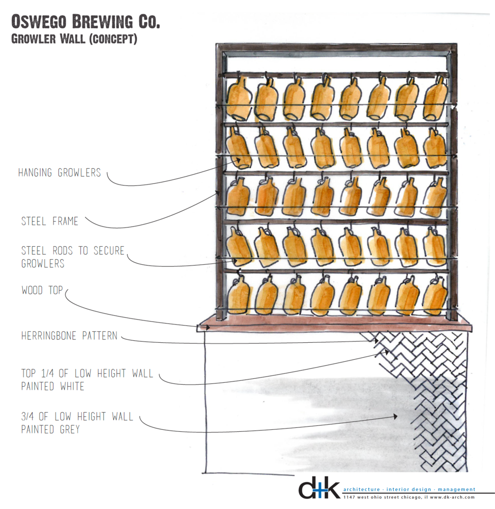 OBC_Build_Growler-Wall.png