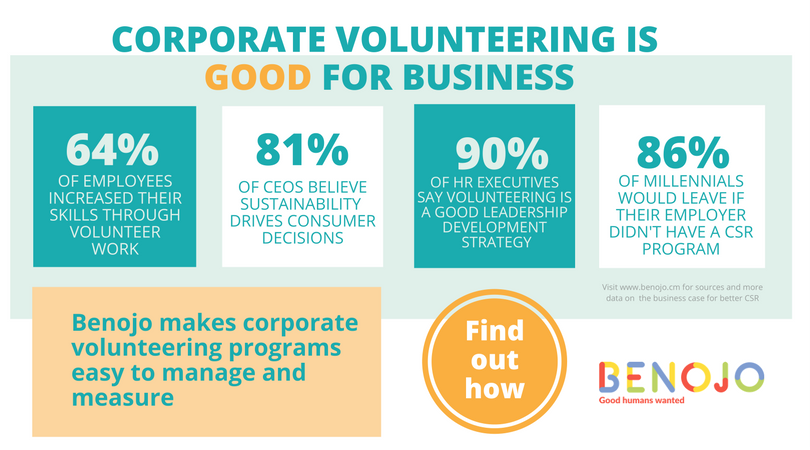 corporate-volunteering-benefits.png
