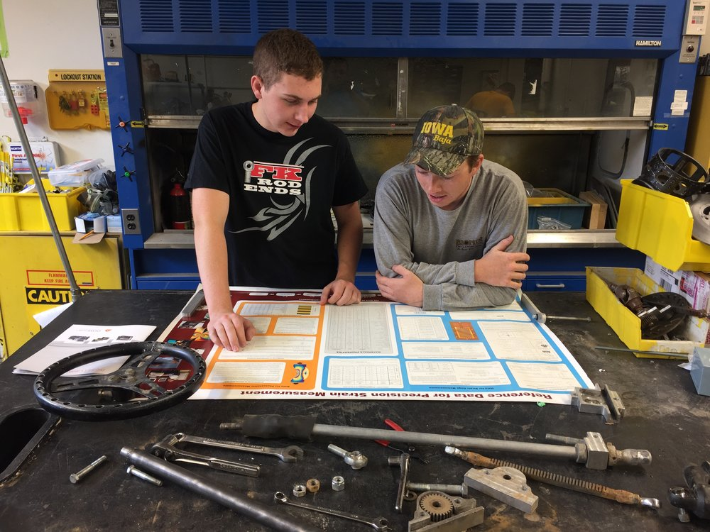 Members Kyle Scharm (left) and Ben Atzen began to conceptualize their new Data Acquisition System.