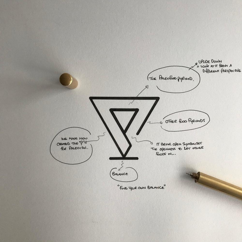 Paleoish-Sketch 1.jpg