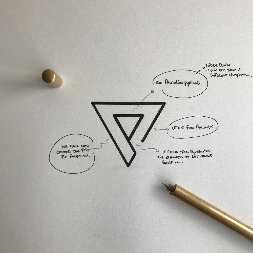 Paleoish-Sketch 2.jpg